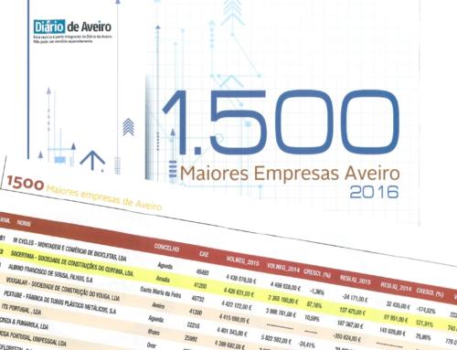 Revista 1500 Maiores Empresas de Aveiro 2016 || Diário Aveiro